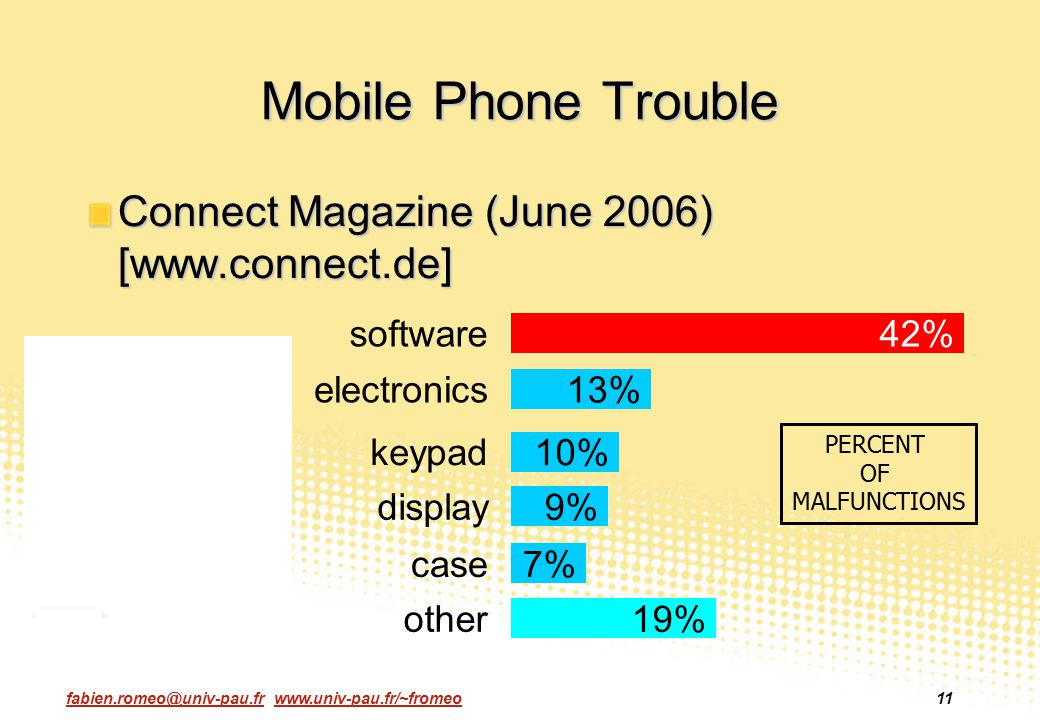 Mobile Phone Trouble Connect Magazine (June 2006) [www.connect.de]